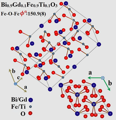 Bismuth Based Multiferroics